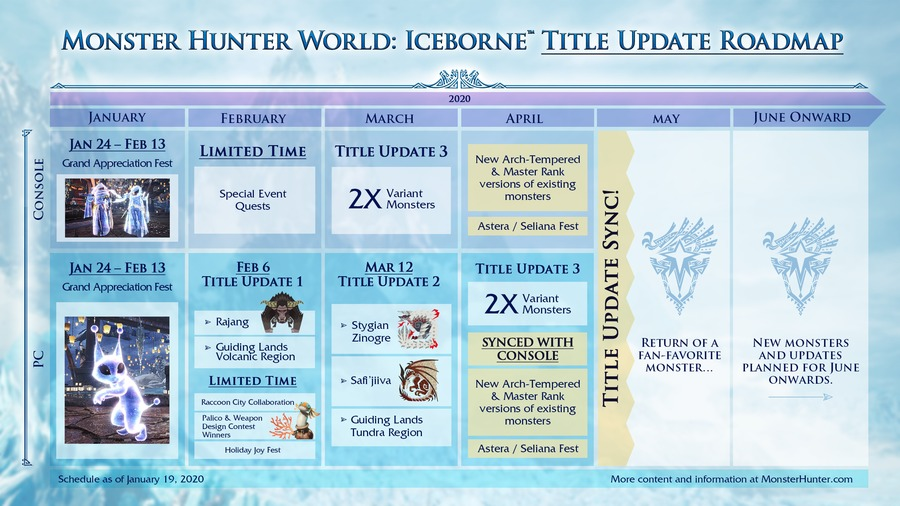 monster hunter world iceborne.jpg
